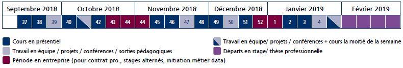 calendrier MS big data